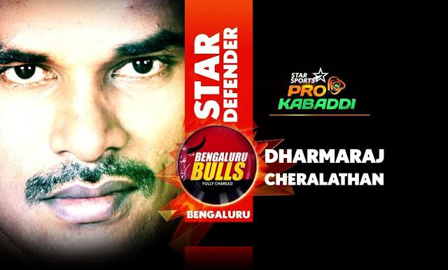 Dharamraj Cheralathan